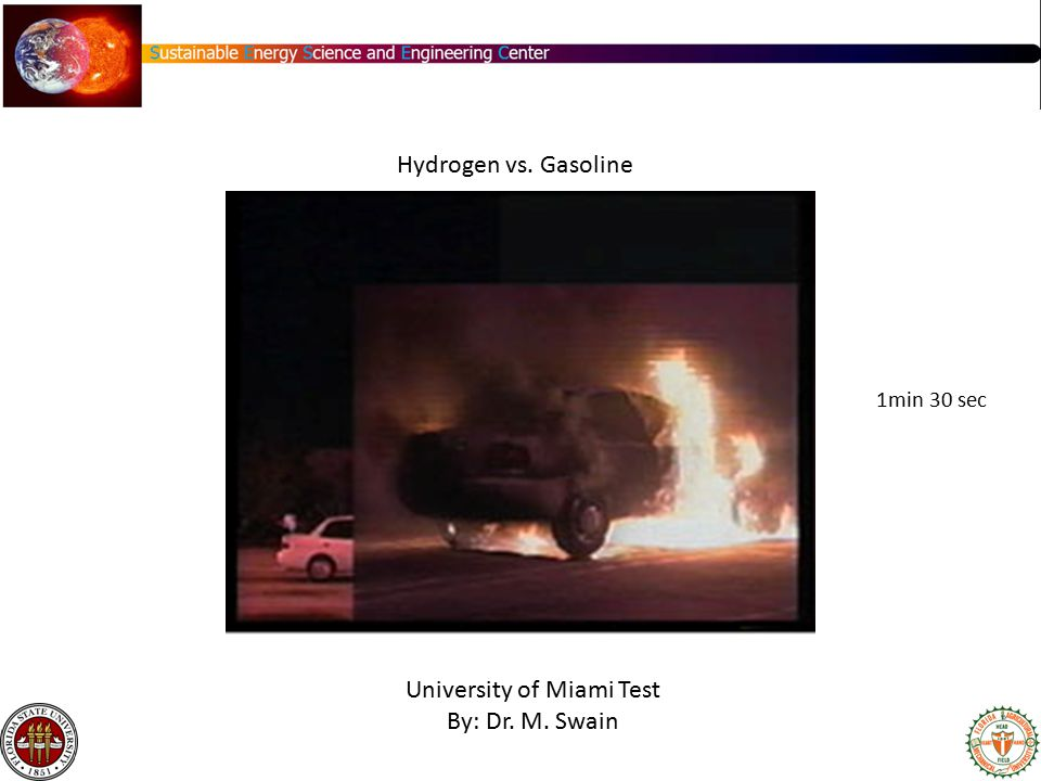 University of Miami Test By: Dr. M. Swain Hydrogen vs. Gasoline 1min 30 sec