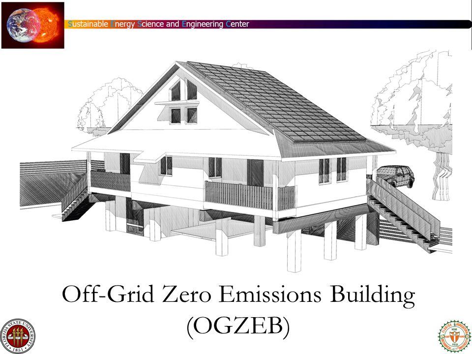 Off-Grid Zero Emissions Building (OGZEB)