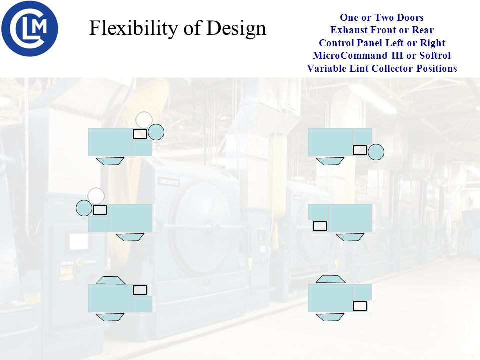 Flexibility of Design One or Two Doors Exhaust Front or Rear Control Panel Left or Right MicroCommand III or Softrol Variable Lint Collector Positions