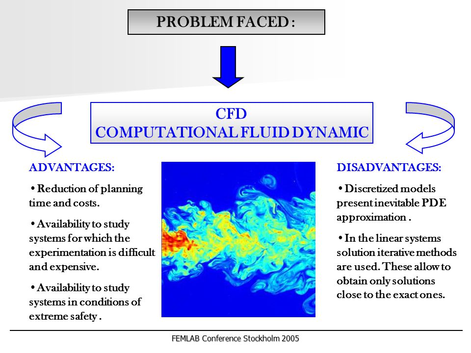 FEMLAB Conference Stockholm 2005 PROBLEM FACED : CFD COMPUTATIONAL FLUID DYNAMIC ADVANTAGES: Reduction of planning time and costs. Availability to stu