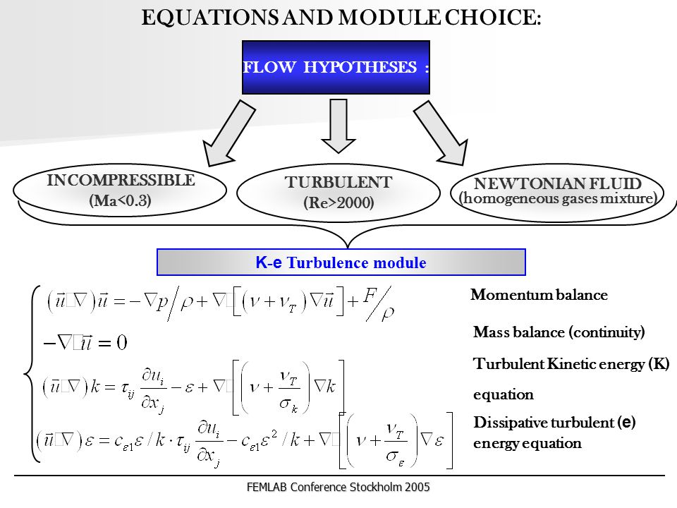 FEMLAB Conference Stockholm 2005 EQUATIONS AND MODULE CHOICE: FLOW HYPOTHESES : INCOMPRESSIBLE (Ma<0.3) TURBULENT (Re>2000) NEWTONIAN FLUID (homogeneo