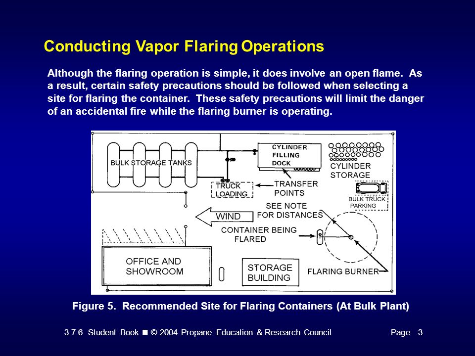 3.7.6 Student Book © 2004 Propane Education & Research CouncilPage 3 Conducting Vapor Flaring Operations Figure 5. Recommended Site for Flaring Contai