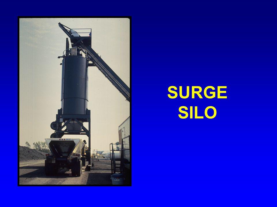 SURGE SILO