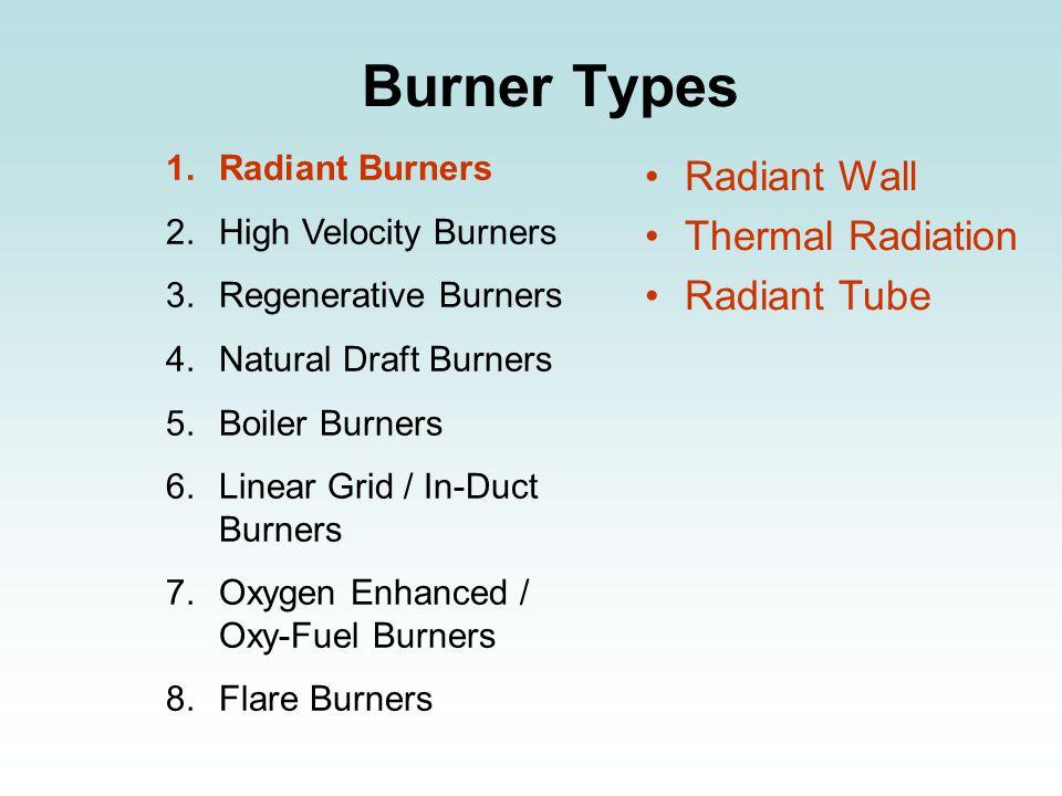 Burner Types 1.Radiant Burners 2.High Velocity Burners 3.Regenerative Burners 4.Natural Draft Burners 5.Boiler Burners 6.Linear Grid / In-Duct Burners