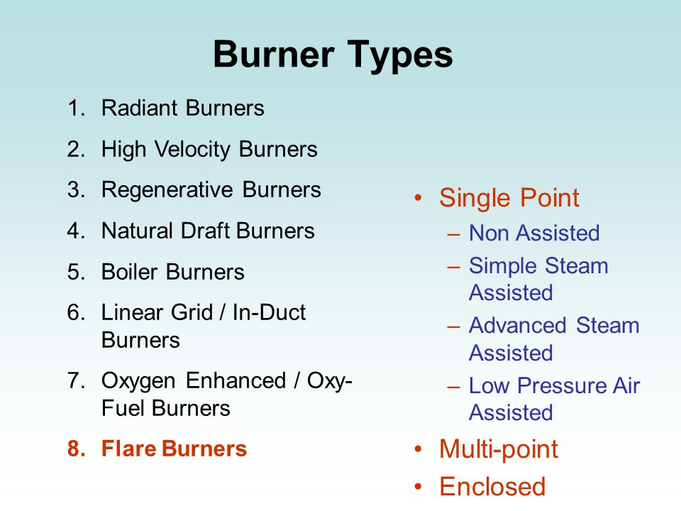 Burner Types 1.Radiant Burners 2.High Velocity Burners 3.Regenerative Burners 4.Natural Draft Burners 5.Boiler Burners 6.Linear Grid / In-Duct Burners 7.Oxygen Enhanced / Oxy- Fuel Burners 8.Flare Burners Single Point –Non Assisted –Simple Steam Assisted –Advanced Steam Assisted –Low Pressure Air Assisted Multi-point Enclosed