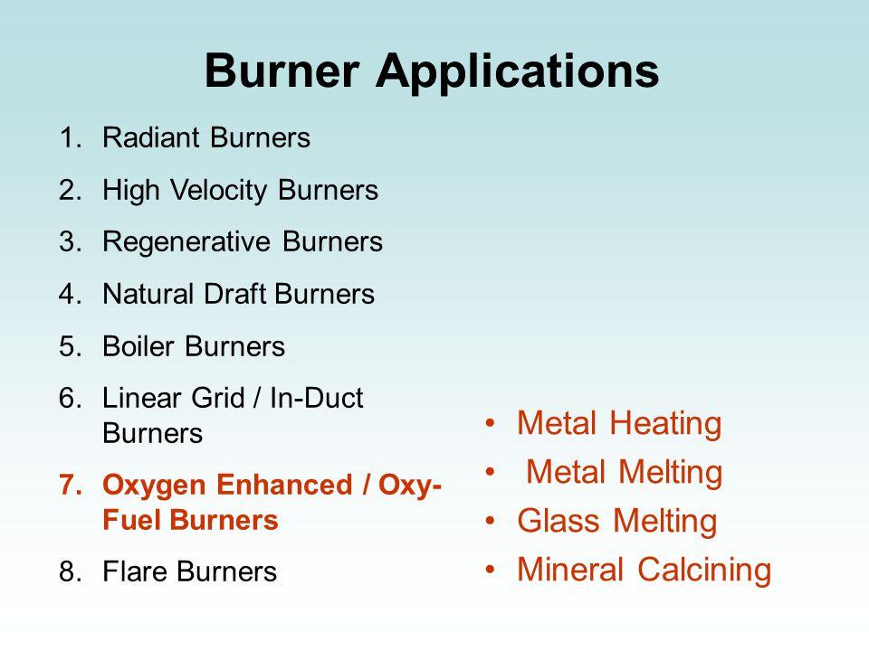 Burner Applications 1.Radiant Burners 2.High Velocity Burners 3.Regenerative Burners 4.Natural Draft Burners 5.Boiler Burners 6.Linear Grid / In-Duct
