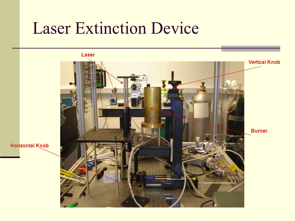 Laser Extinction Device Laser Horizontal Knob Vertical Knob Burner