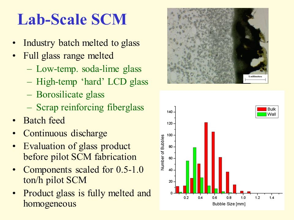 Lab-Scale SCM Industry batch melted to glass Full glass range melted –Low-temp. soda-lime glass –High-temp 'hard' LCD glass –Borosilicate glass –Scrap