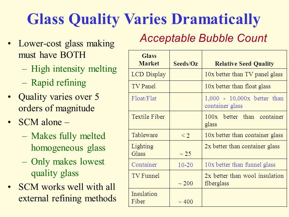 Glass Quality Varies Dramatically Glass MarketSeeds/OzRelative Seed Quality LCD Display10x better than TV panel glass TV Panel10x better than float gl