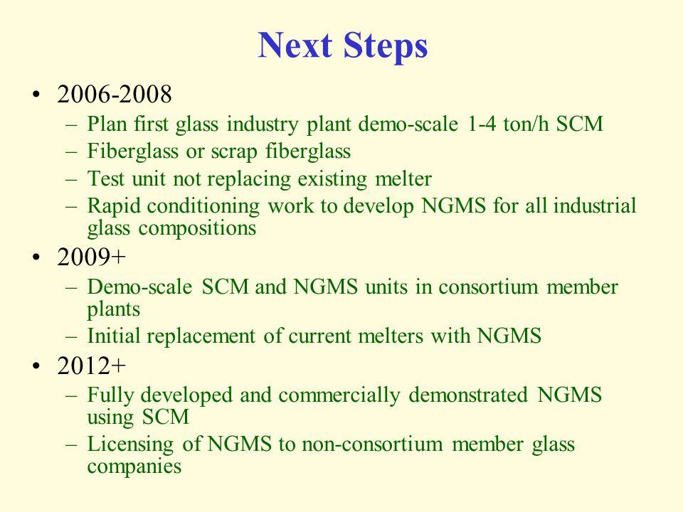 Next Steps 2006-2008 –Plan first glass industry plant demo-scale 1-4 ton/h SCM –Fiberglass or scrap fiberglass –Test unit not replacing existing melte