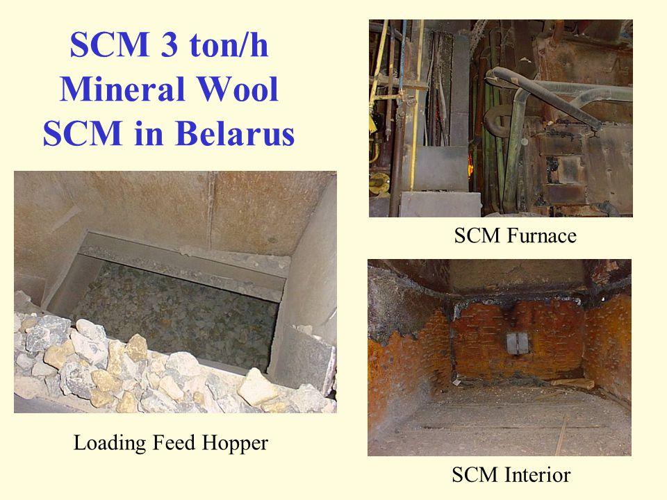 SCM 3 ton/h Mineral Wool SCM in Belarus Loading Feed Hopper SCM Furnace SCM Interior