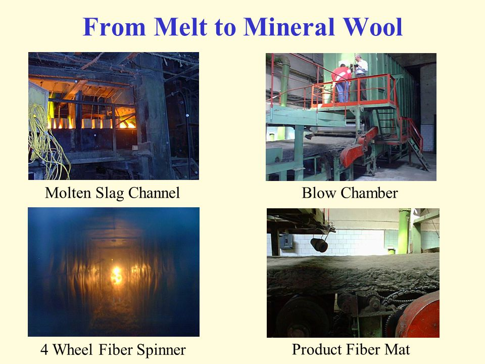 From Melt to Mineral Wool Molten Slag Channel 4 Wheel Fiber Spinner Blow Chamber Product Fiber Mat