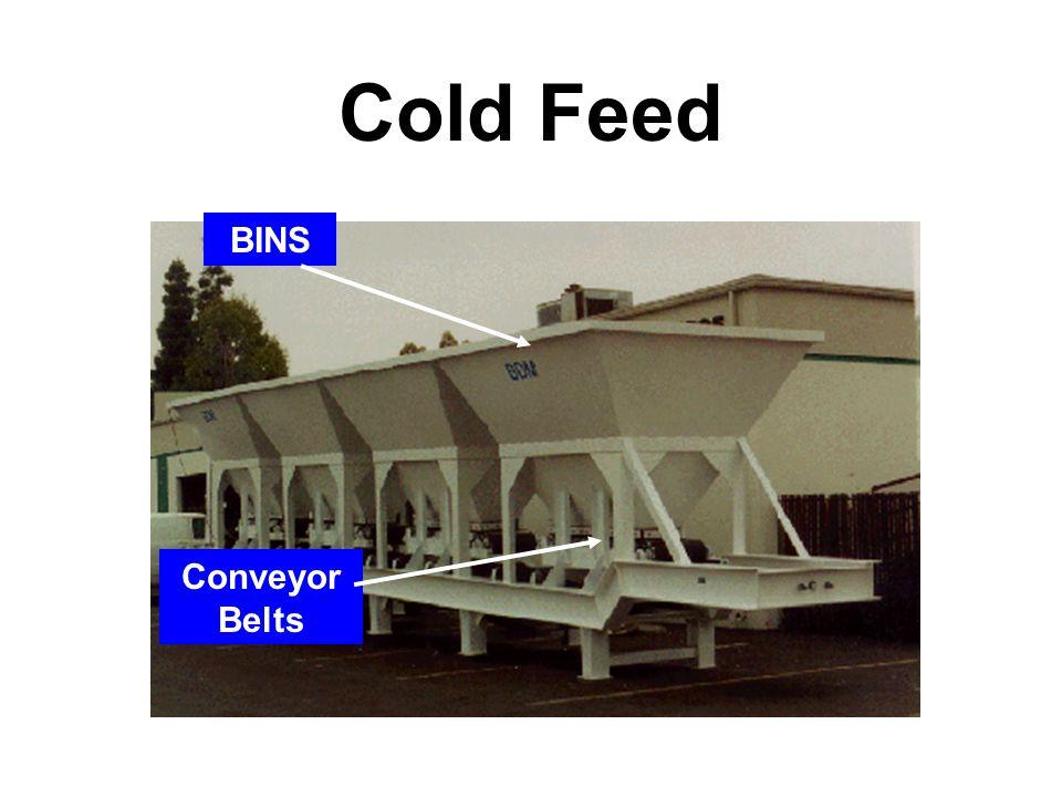 NCAT 9 Cold Feed BINS Conveyor Belts