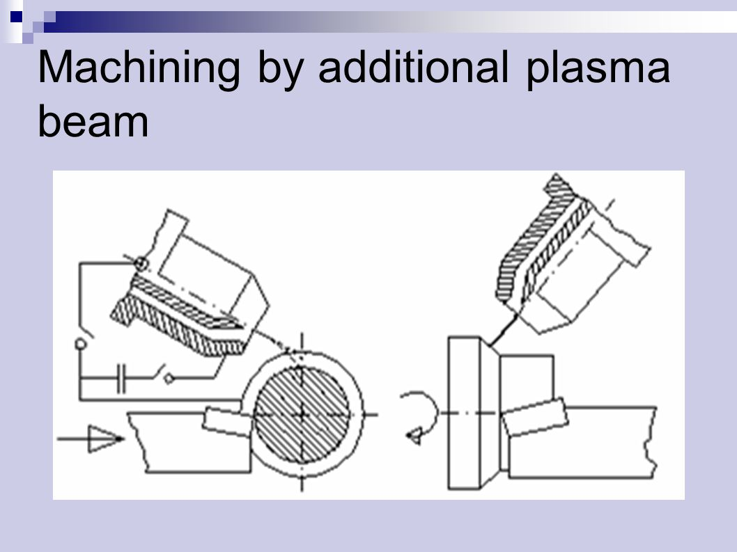 Machining by additional plasma beam