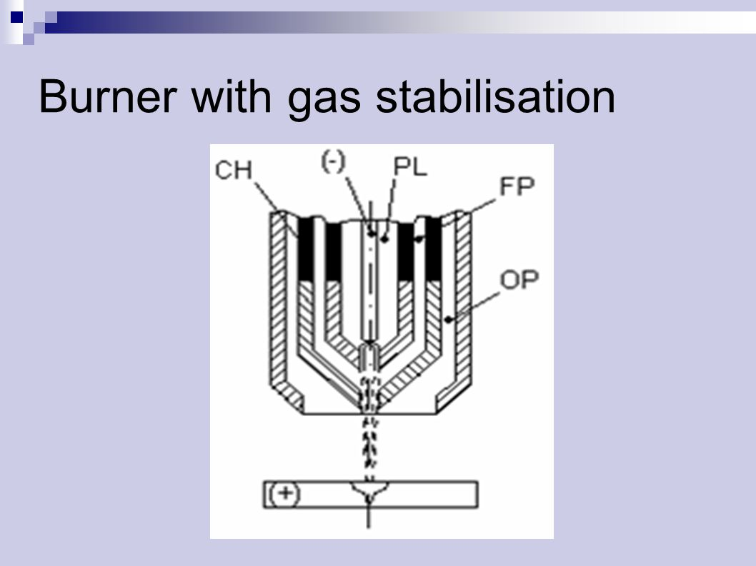 Burner with gas stabilisation