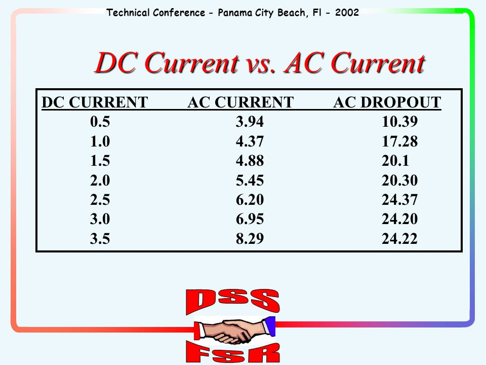 Technical Conference - Panama City Beach, Fl - 2002 DC Current vs.