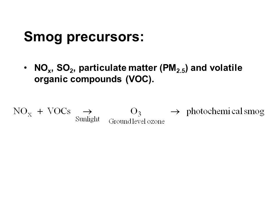 Smog precursors: NO x, SO 2, particulate matter (PM 2.5 ) and volatile organic compounds (VOC).