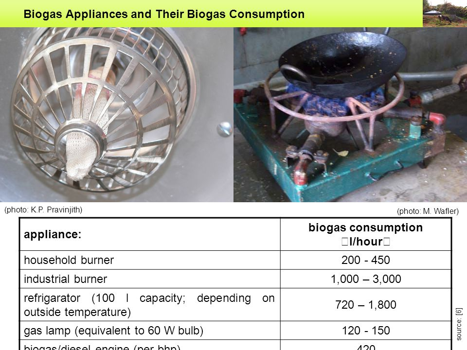 Biogas Appliances and Their Biogas Consumption (photo: K.P.