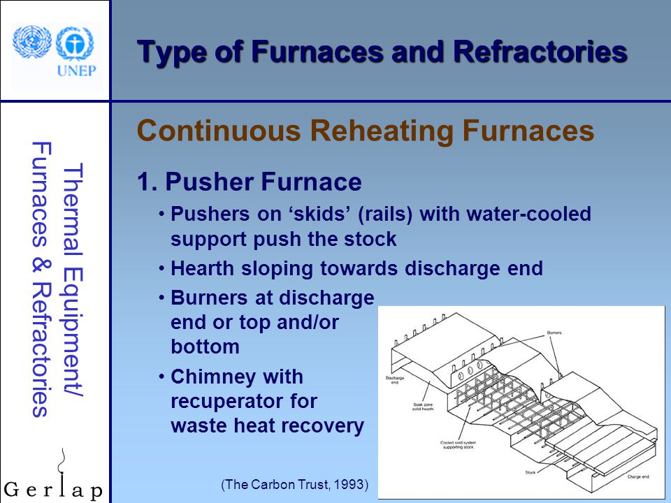 Thermal Equipment/ Furnaces & Refractories © UNEP 2006 19 Type of Furnaces and Refractories 1.