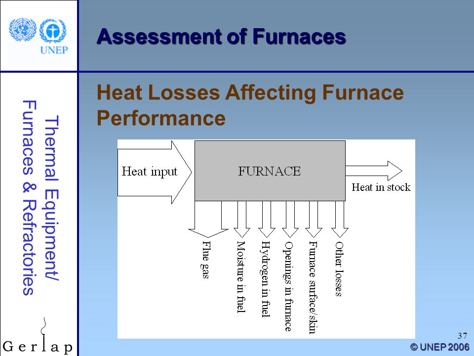 Thermal Equipment/ Furnaces & Refractories © UNEP 2006 37 Assessment of Furnaces Heat Losses Affecting Furnace Performance