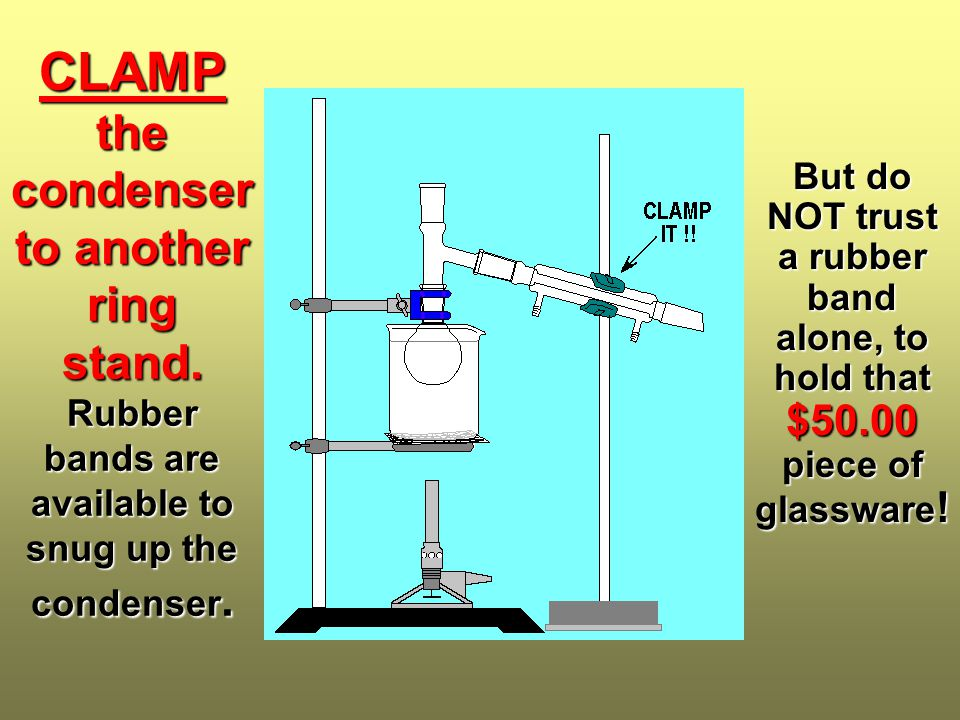 CLAMP the condenser to another ring stand. Rubber bands are available to snug up the condenser.