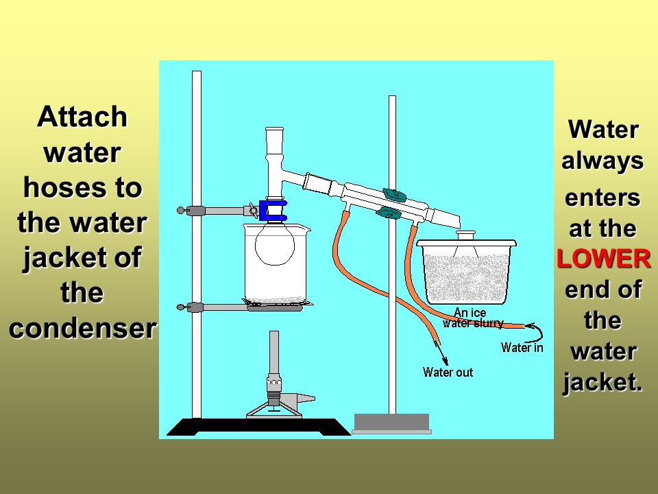 Attach water hoses to the water jacket of the condenser Water always enters at the LOWER end of the water jacket.