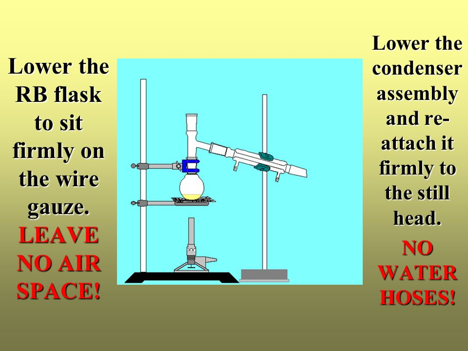 Lower the RB flask to sit firmly on the wire gauze. LEAVE NO AIR SPACE! Lower the condenser assembly and re- attach it firmly to the still head. NO WA