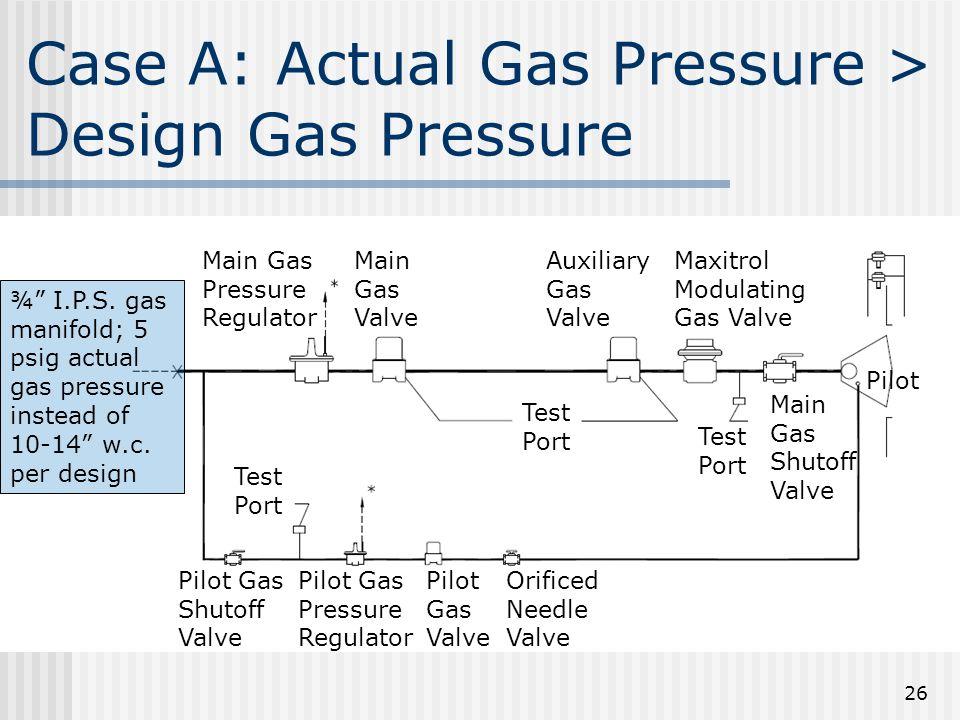 Case A: Actual Gas Pressure > Design Gas Pressure 26 Main Gas Pressure Regulator Main Gas Valve Auxiliary Gas Valve Maxitrol Modulating Gas Valve Test