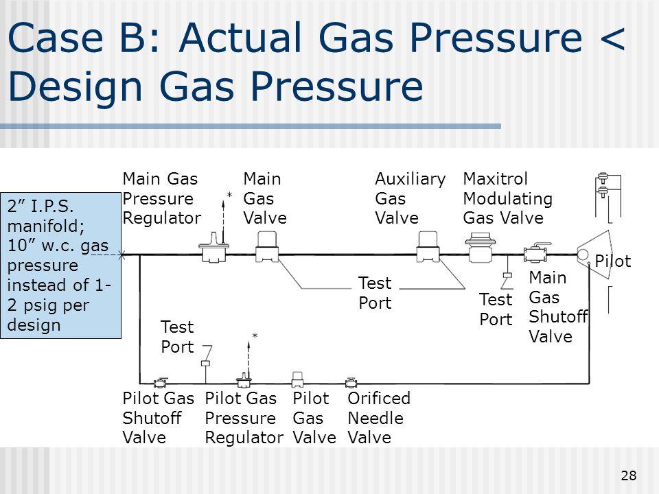 Case B: Actual Gas Pressure < Design Gas Pressure 28 Main Gas Pressure Regulator Main Gas Valve Auxiliary Gas Valve Maxitrol Modulating Gas Valve Test