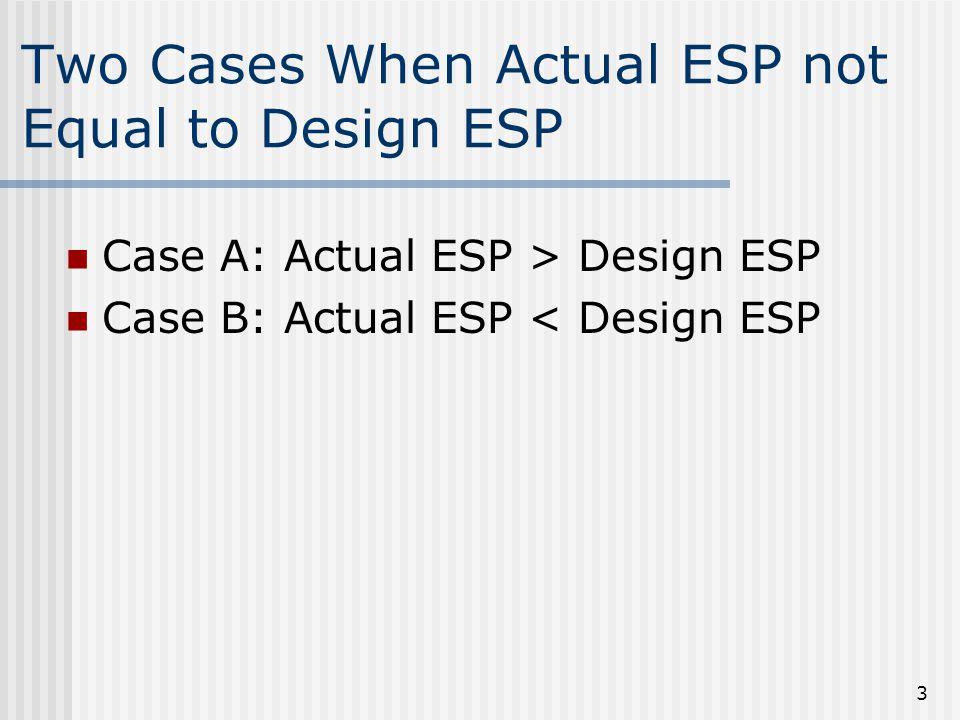 Two Cases When Actual ESP not Equal to Design ESP Case A: Actual ESP > Design ESP Case B: Actual ESP < Design ESP 3