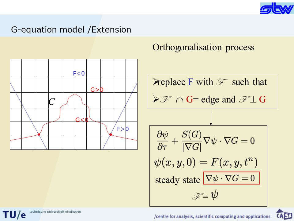 F G-equation model /Extension 90 o F G C F>0 F<0 G>0 G<0 Orthogonalisation process  replace F with F such that  F  G= edge and F  G steady state F =