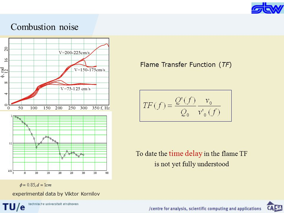 Flame Transfer Function (TF) To date the time delay in the flame TF is not yet fully understood experimental data by Viktor Kornilov Combustion noise
