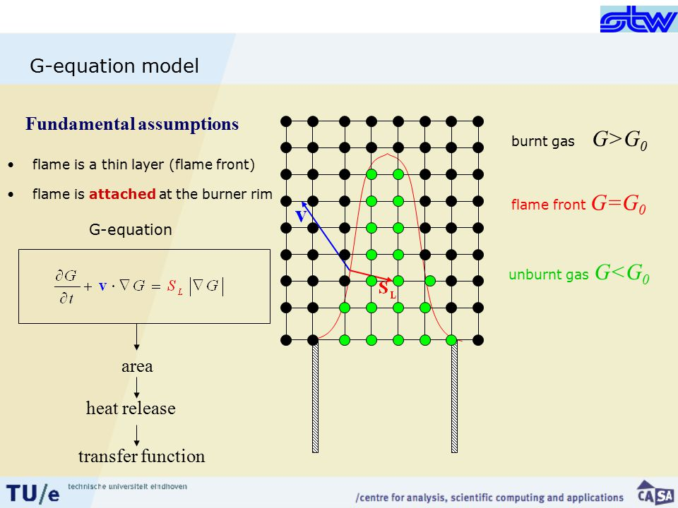 G-equation model unburnt gas G<G 0 burnt gas G>G 0 flame front G=G 0 G-equation flame is a thin layer (flame front) flame is attached at the burner rim Fundamental assumptions area heat release transfer function