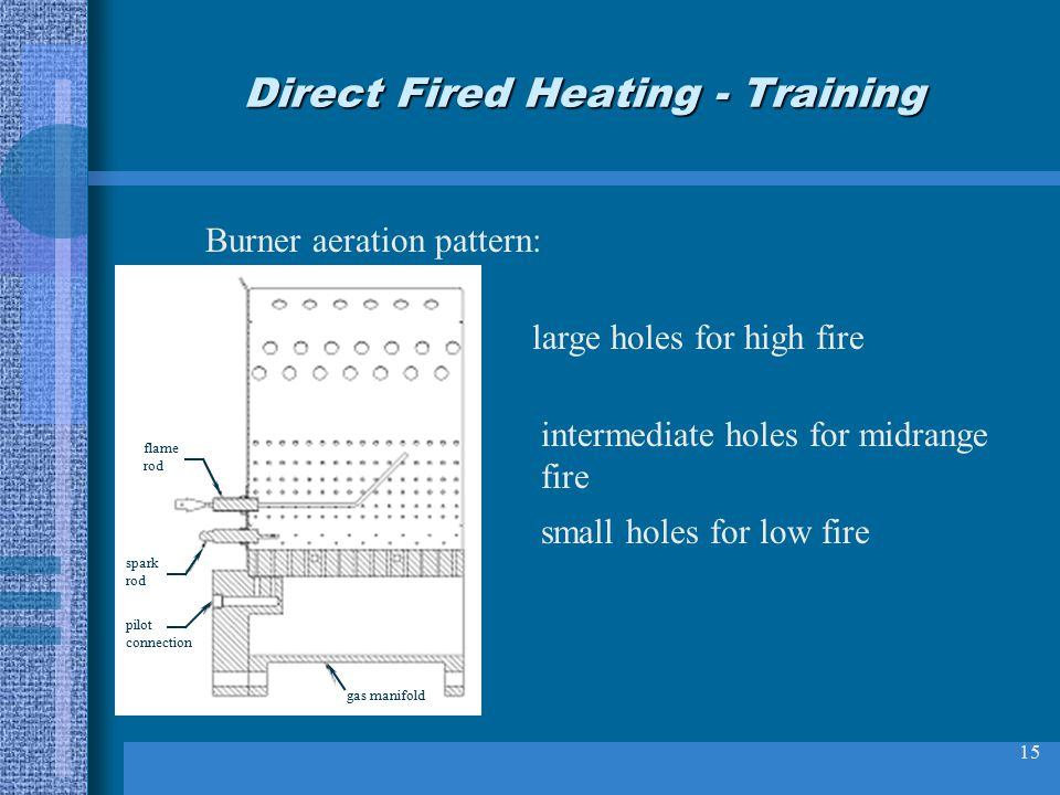 15 Direct Fired Heating - Training Burner aeration pattern: large holes for high fire intermediate holes for midrange fire small holes for low fire flame rod spark rod pilot connection gas manifold