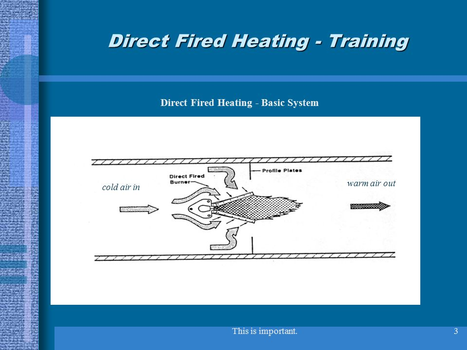 This is important.3 Direct Fired Heating - Training Direct Fired Heating - Basic System cold air in warm air out