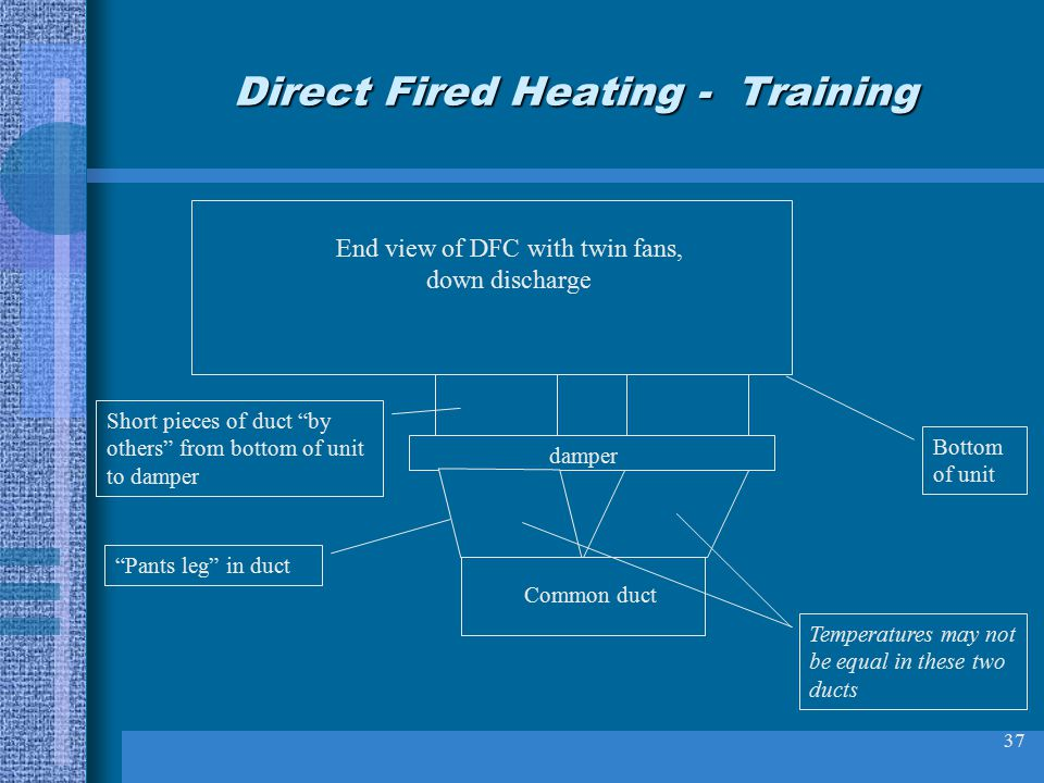 37 Direct Fired Heating - Training Common duct Pants leg in duct Short pieces of duct by others from bottom of unit to damper damper Bottom of unit End view of DFC with twin fans, down discharge Temperatures may not be equal in these two ducts
