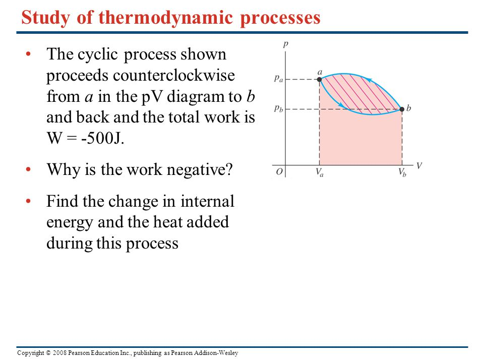 Copyright © 2008 Pearson Education Inc., publishing as Pearson Addison-Wesley Study of thermodynamic processes The cyclic process shown proceeds count