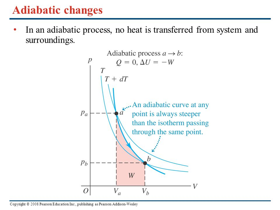 Copyright © 2008 Pearson Education Inc., publishing as Pearson Addison-Wesley Adiabatic changes In an adiabatic process, no heat is transferred from s