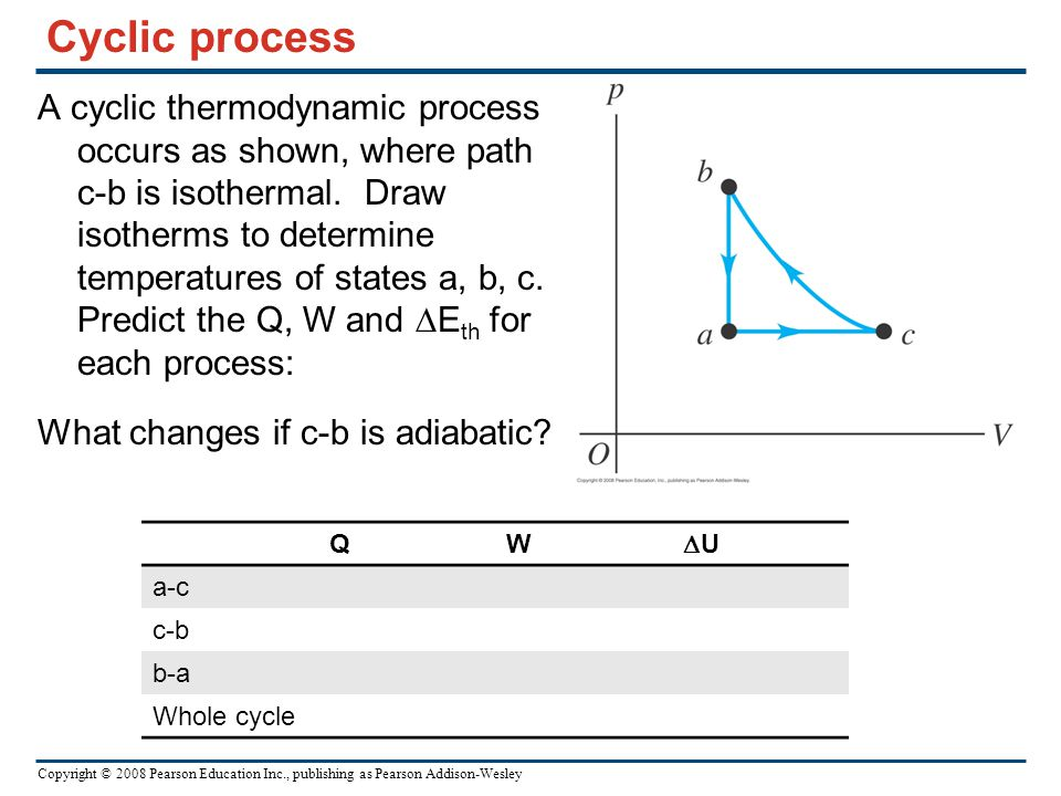 Copyright © 2008 Pearson Education Inc., publishing as Pearson Addison-Wesley Cyclic process A cyclic thermodynamic process occurs as shown, where pat