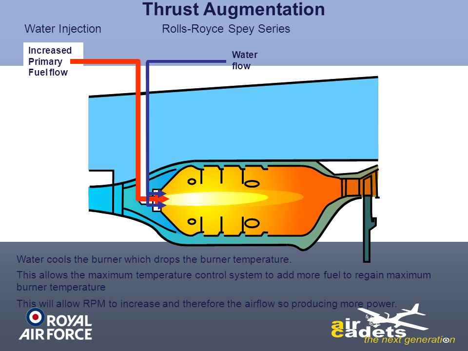 Thrust Augmentation Take a closer look here Water Injection Water cools the burner which drops the burner temperature. This will allow RPM to increase