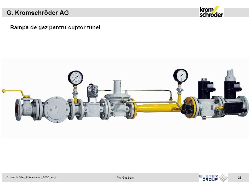 G. Kromschröder AG Kromschröder_Präsentation_2005_engl.