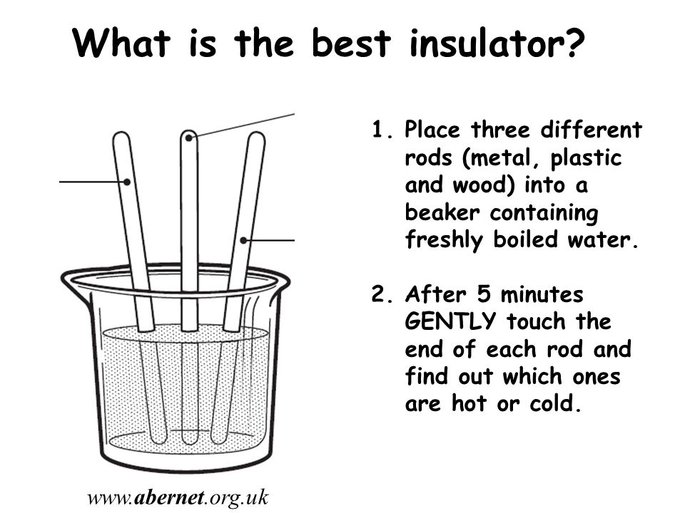 What is the best insulator? 1.Place three different rods (metal, plastic and wood) into a beaker containing freshly boiled water. 2. After 5 minutes G