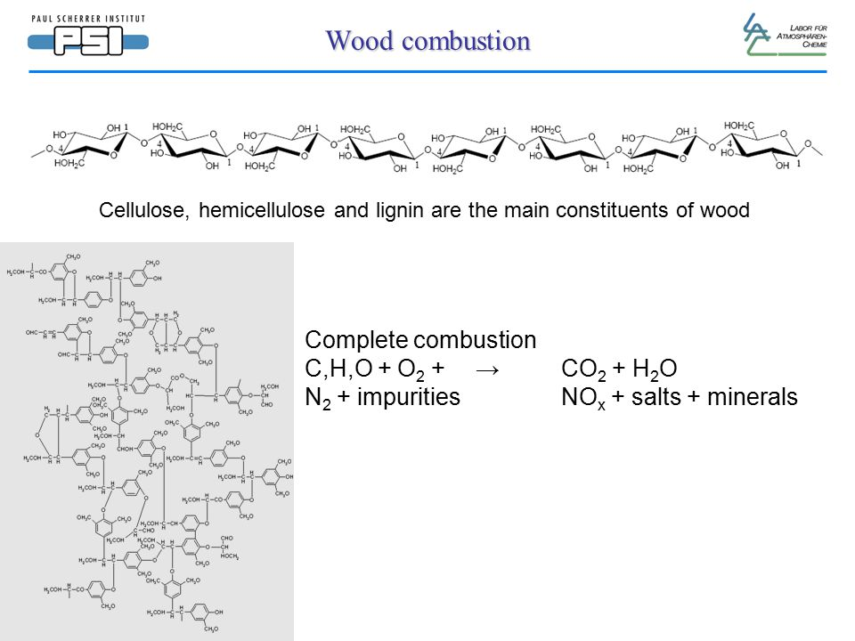 Incomplete combustion C,H,O + O 2 +→ CO 2 + H 2 O + CO + C x H y O z N 2 + impuritiesNO x + salts + minerals + BC Complete combustion C,H,O + O 2 +→ CO 2 + H 2 O N 2 + impuritiesNO x + salts + minerals Wood combustion Cellulose, hemicellulose and lignin are the main constituents of wood