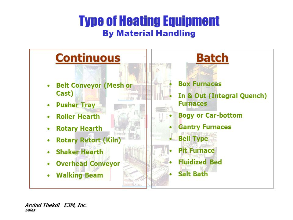 Arvind Thekdi - E3M, Inc. Sales Type of Heating Equipment By Material Handling Continuous Belt Conveyor (Mesh or Cast) Pusher Tray Roller Hearth Rotar