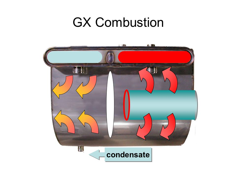 GX Combustion condensate