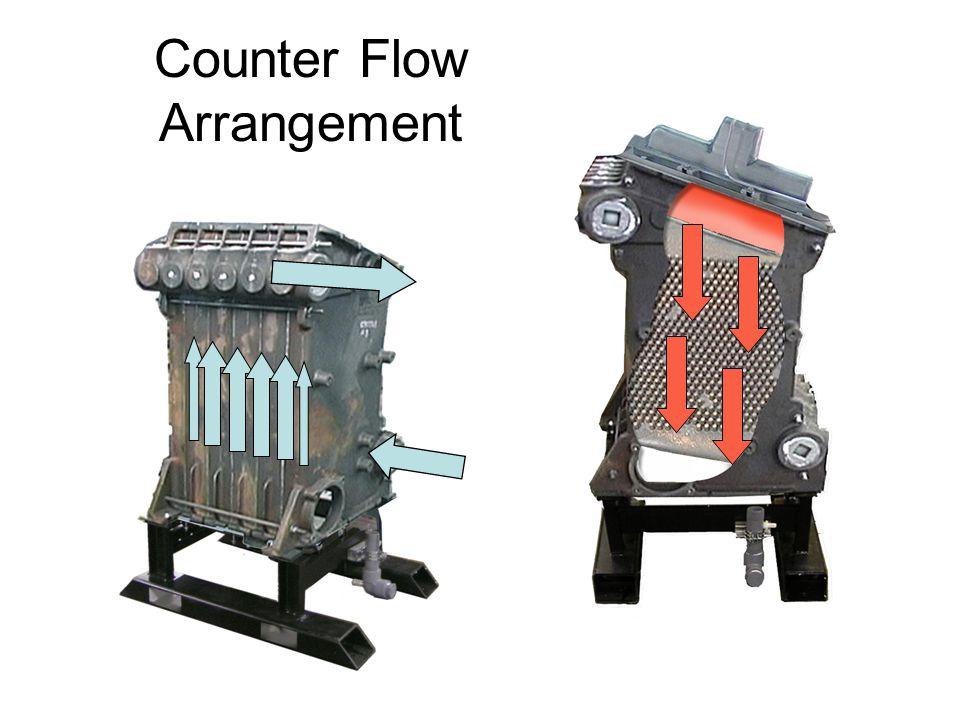 Counter Flow Arrangement