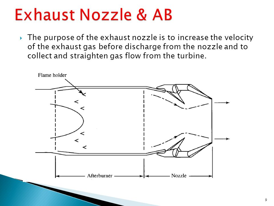  The purpose of the exhaust nozzle is to increase the velocity of the exhaust gas before discharge from the nozzle and to collect and straighten gas