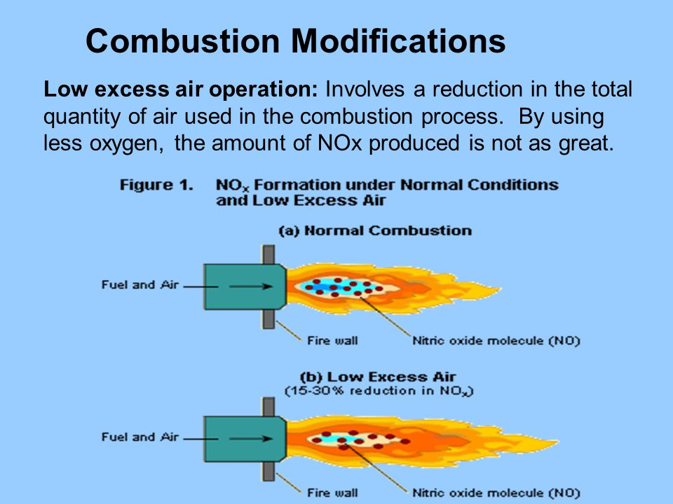 Combustion Modifications Low excess air operation: Involves a reduction in the total quantity of air used in the combustion process. By using less oxy