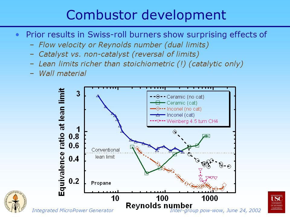 Integrated MicroPower GeneratorInter-group pow-wow, June 24, 2002 Combustor development Prior results in Swiss-roll burners show surprising effects of –Flow velocity or Reynolds number (dual limits) –Catalyst vs.