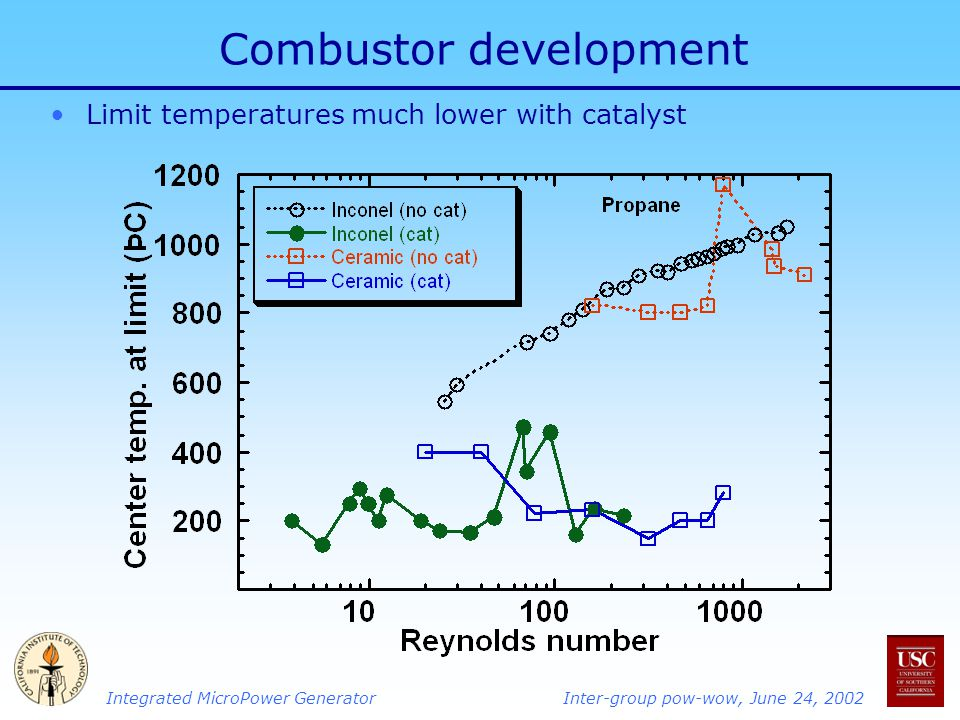 Integrated MicroPower GeneratorInter-group pow-wow, June 24, 2002 Combustor development Limit temperatures much lower with catalyst